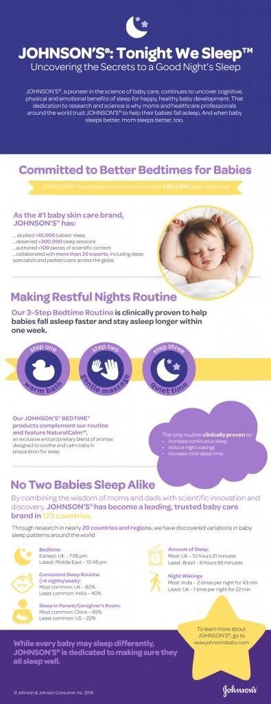 Bedtime-Tonight-We-Sleep-Infographic-FINAL