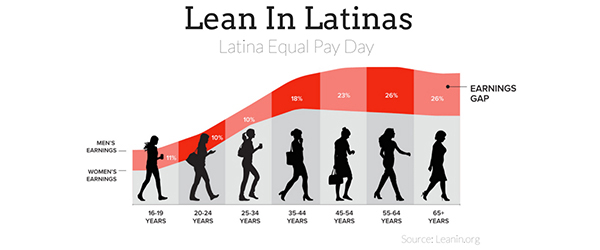 Image courtesy of Lean In Latinas.